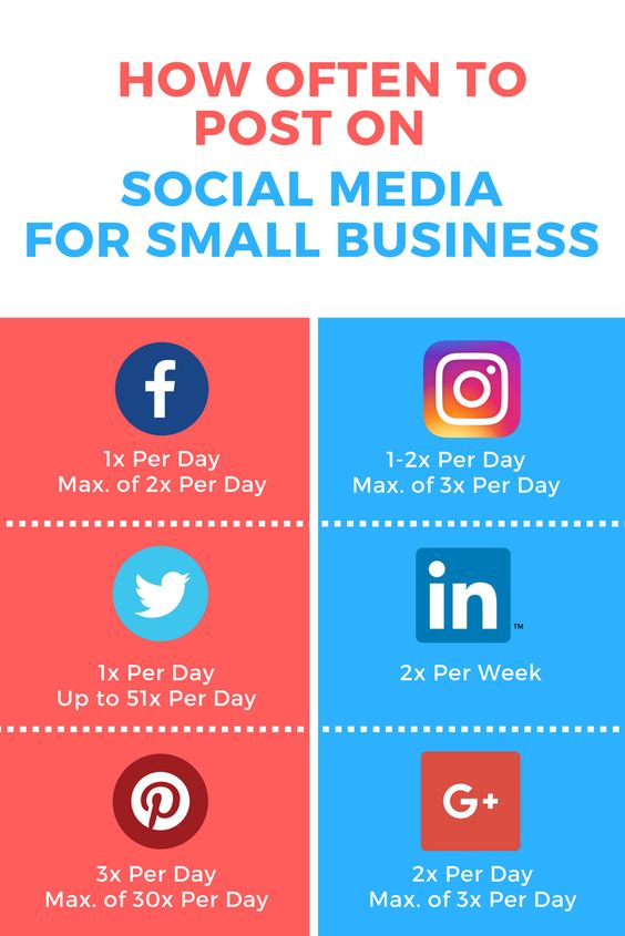 How Often to Post on Social Media for Small Business